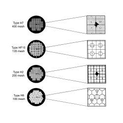 Grids - identification